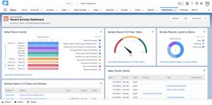 Voorbeeld van een Salesforce-dashboard